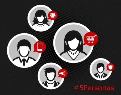 5 Digital Personas
