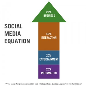 social_media_equation-300x300
