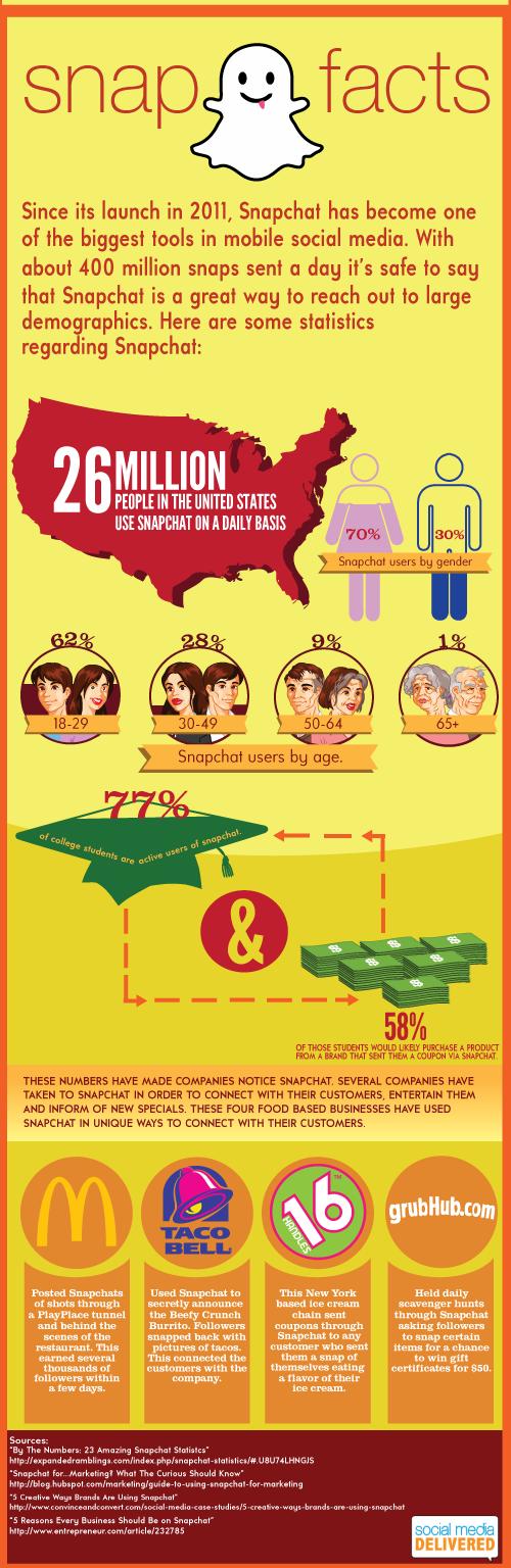snapchat_infographic