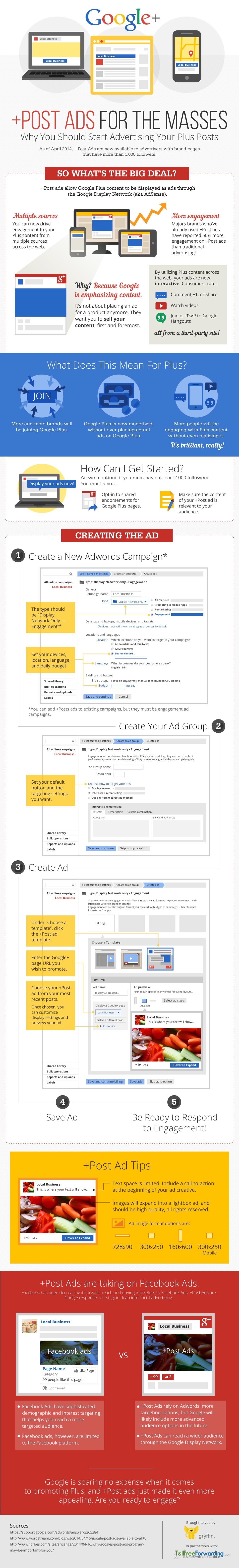 TFF-M5-GooglePlusPostAds