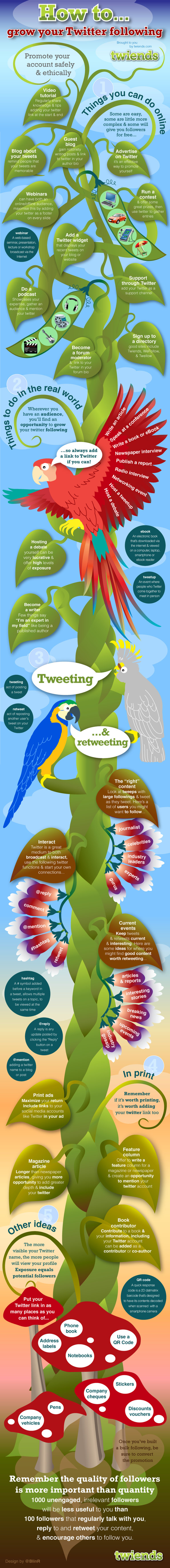How to Gain Twitter Followers