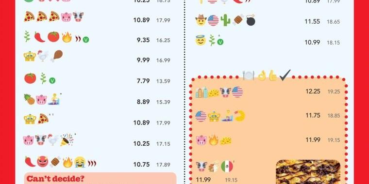 world emoji day pizza hut