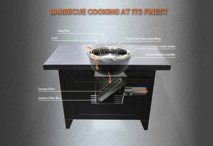 Korean Barbecue System Proud Restaurant Equipment