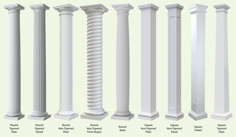 Available Column Styles.jpg