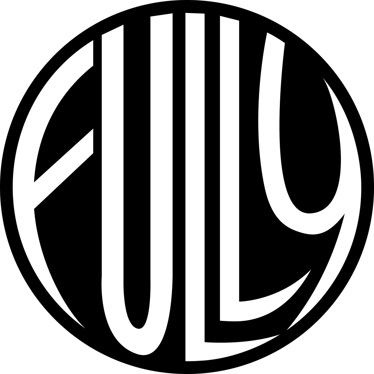 Fully Design Co