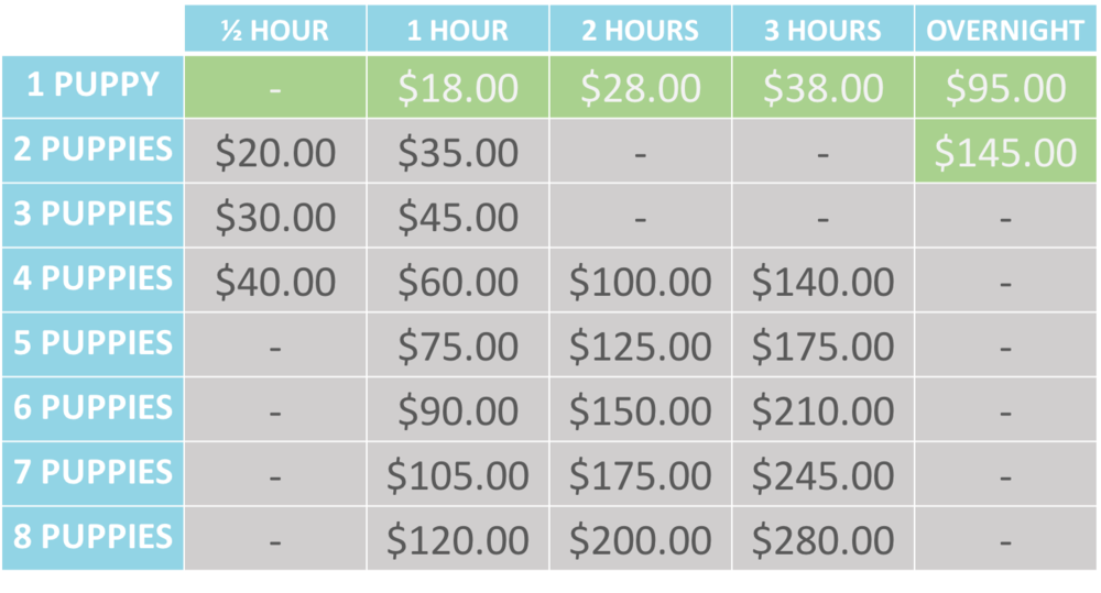 "The prices in green are available to Puppy Pack Members only. ""-"" are not options."