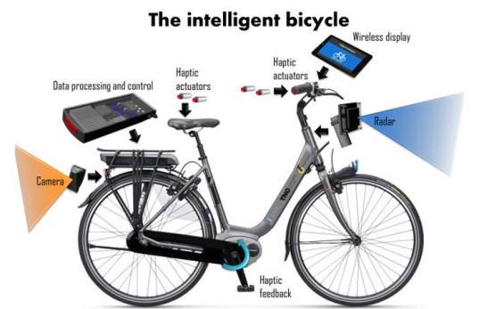 The Smart Bike