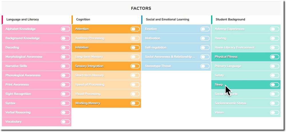 Screenshot of Digital Promise's New Learner Positioning System (LPS) Platform