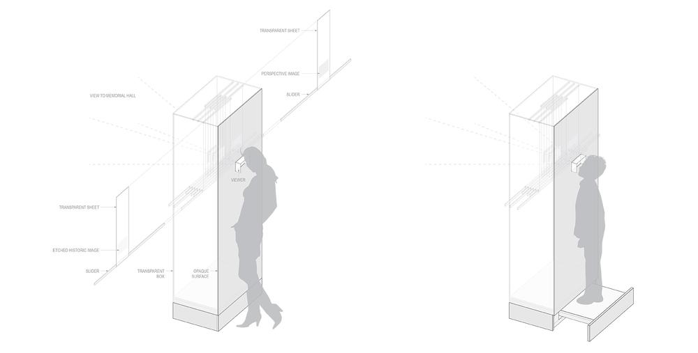 exposure-diagram