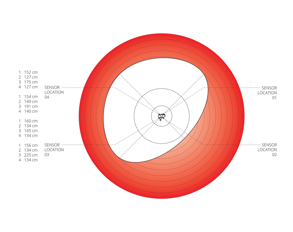 msc-proxemity-diagram-2.jpg