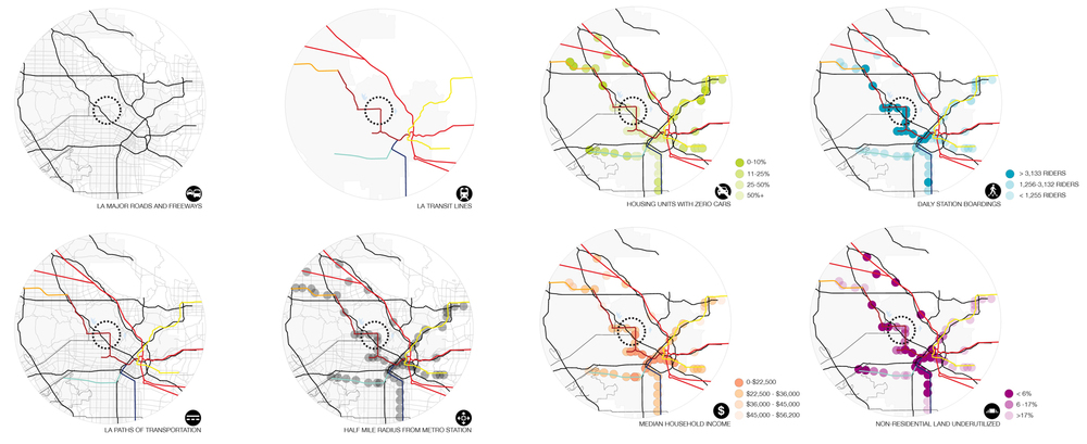 Los Angeles Transit Oriented Development Analysis