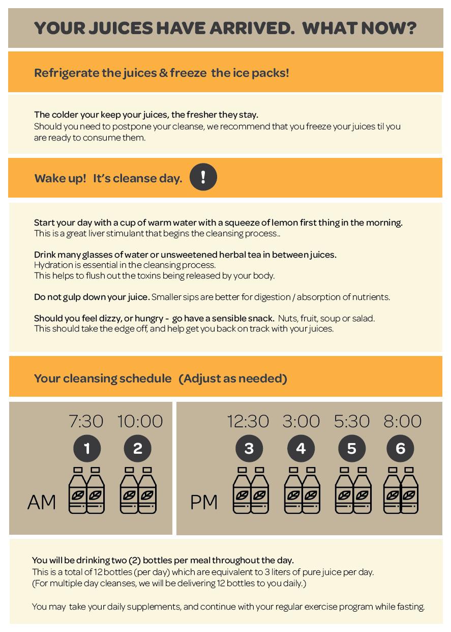 Juice Guide Oct2018_Artboard 3.png