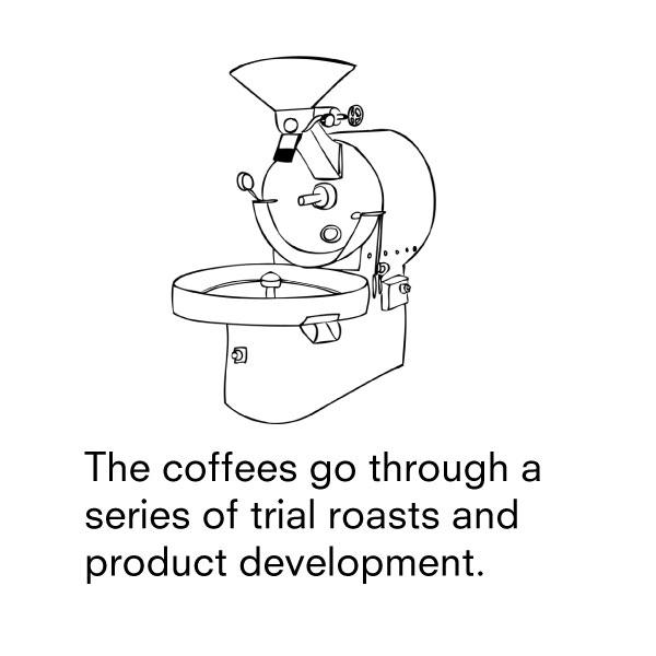 11-roast.jpg
