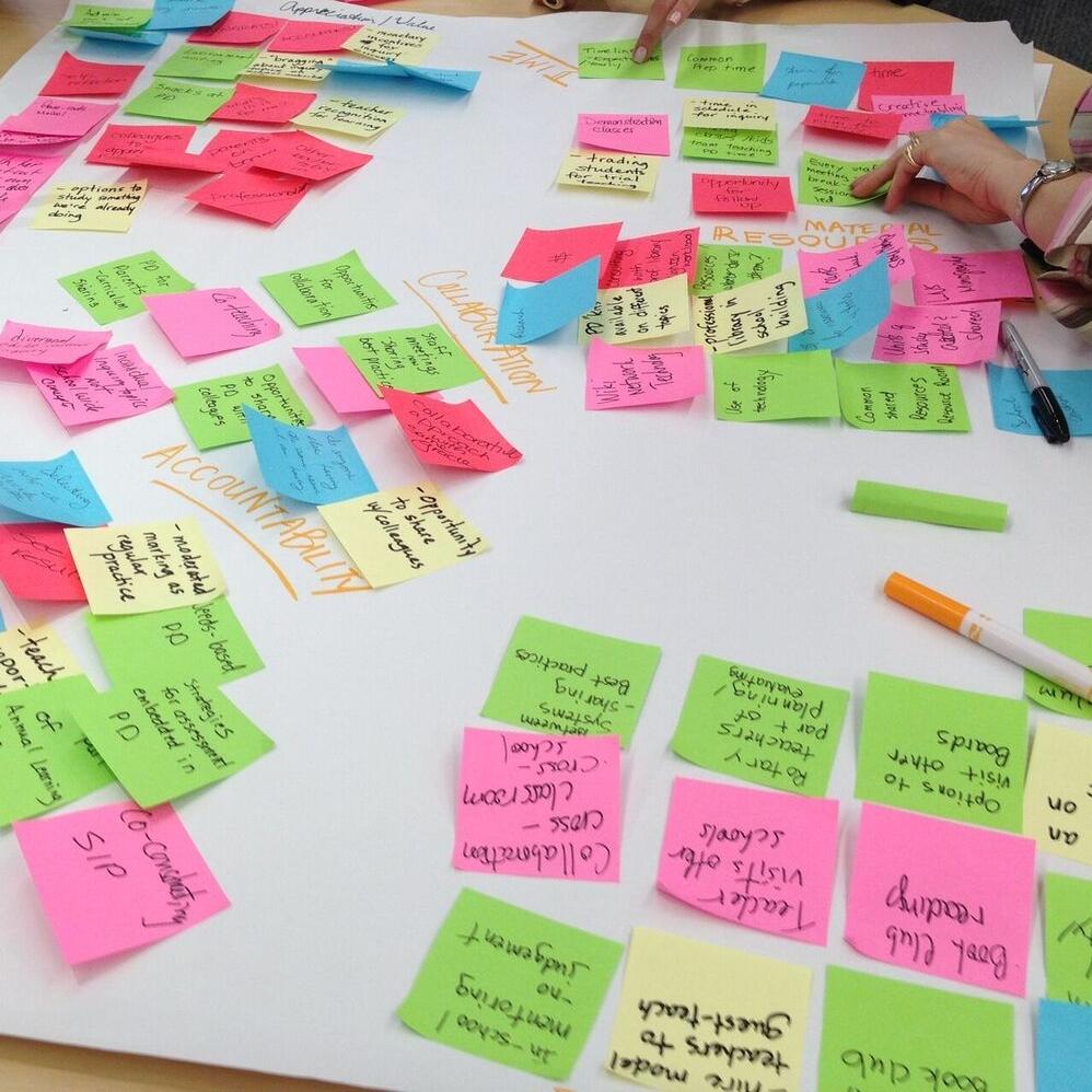 Brainstorming w: Post-Its.jpeg