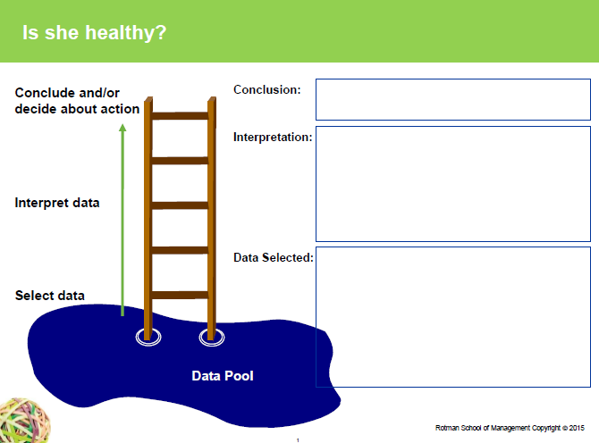 Ladder of Inference Activity Sheet: Is she healthy?