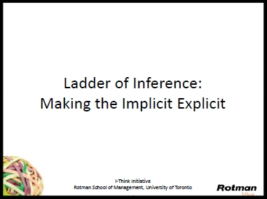 Ladder of Inference Slides