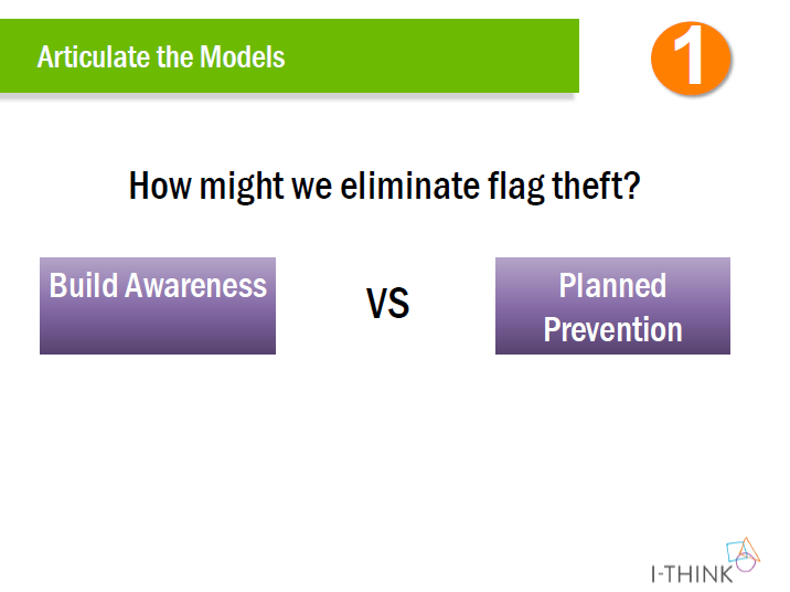Slide Deck to guide students through the challenge Flag Theft Challenge. -