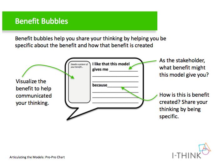 Benefit Bubbles -