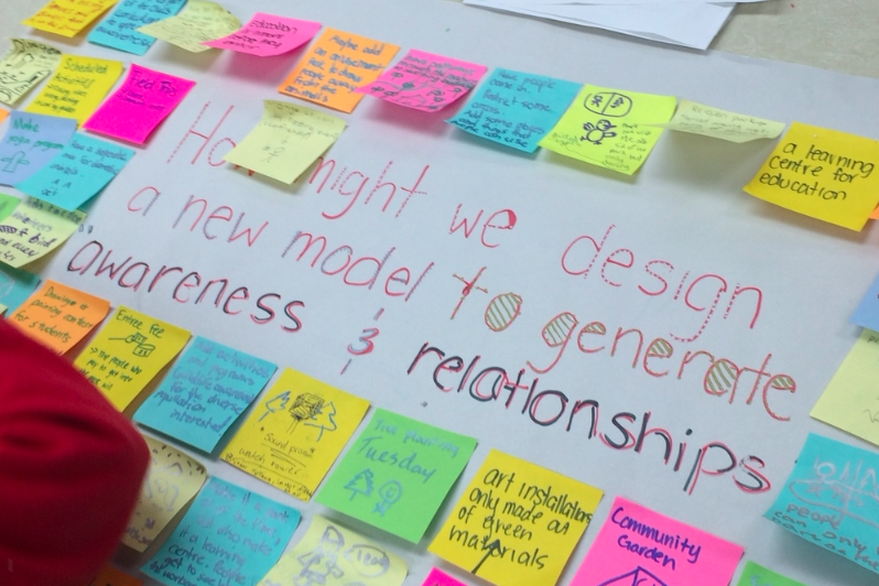 Problem Based Learning with Integrative Thinking July 3rd - 4th, 2018 -