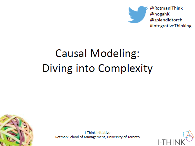 Exploring Complexity in Creative Problem-Solving -