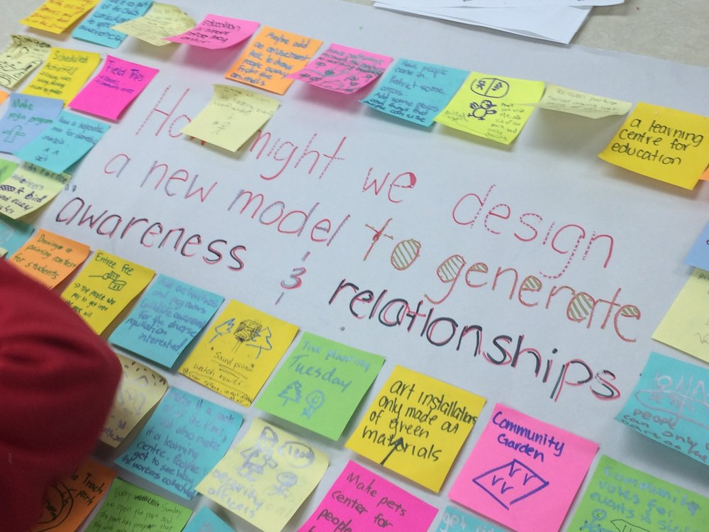 Professional Development - Teachers receive two days of PD in Integrative Thinking and Innovation to support student creative problem solving.