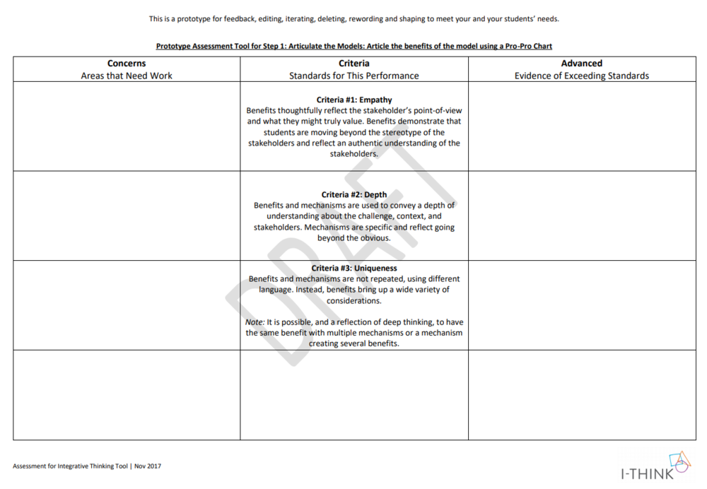 Single Point Rubric -