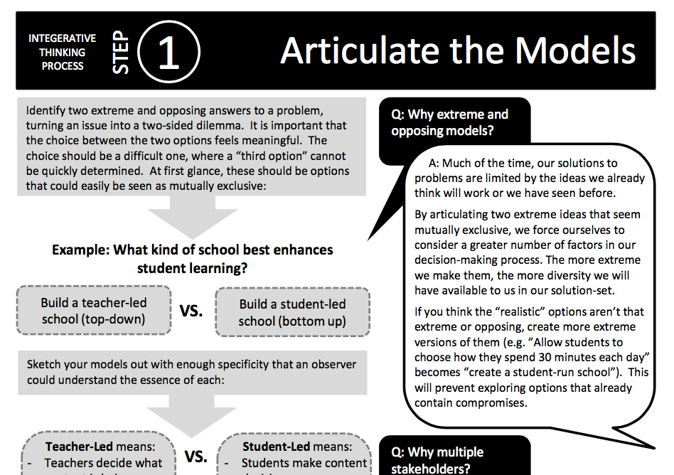Cheat Sheet 1: Articulating the Models -