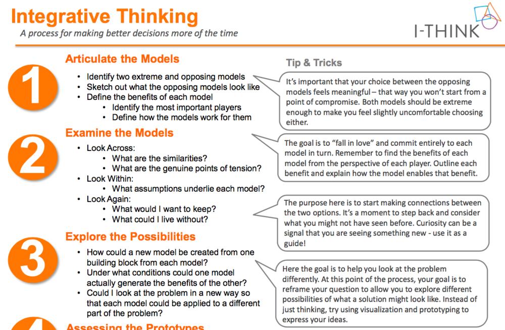 Integrative Thinking Process -
