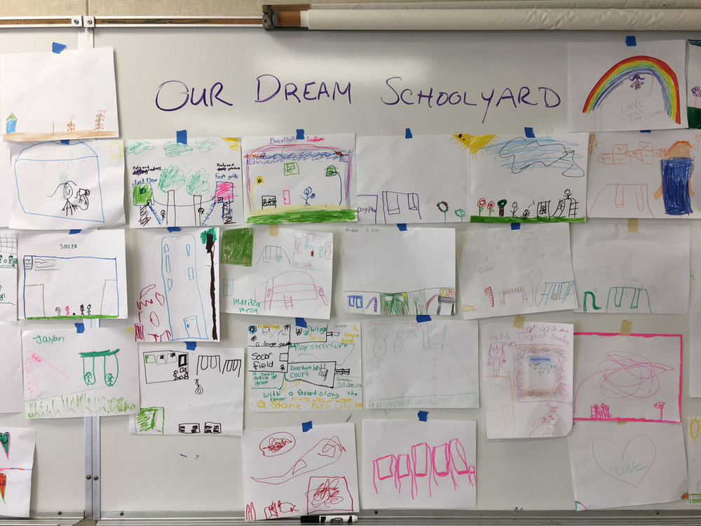 student drawings from a schoolyard design workshop  earlier this year at Markham elementary school in oakland, led by Trust for Public Land and Green Schoolyards America.
