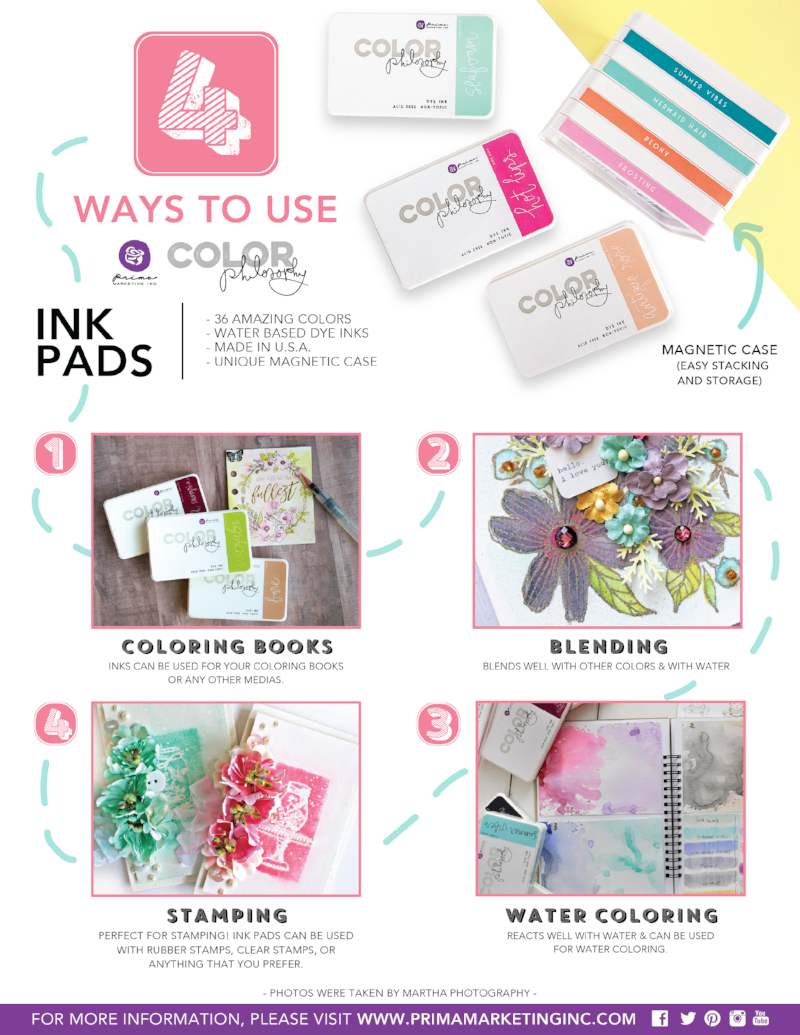 CP Inks 4 ways_ dye ink_r1-01.png