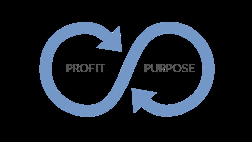 purpose mission meaningful transaction | Glenshore