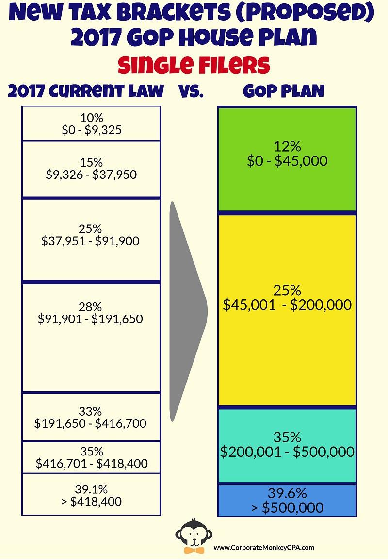 tax bill 4.jpg