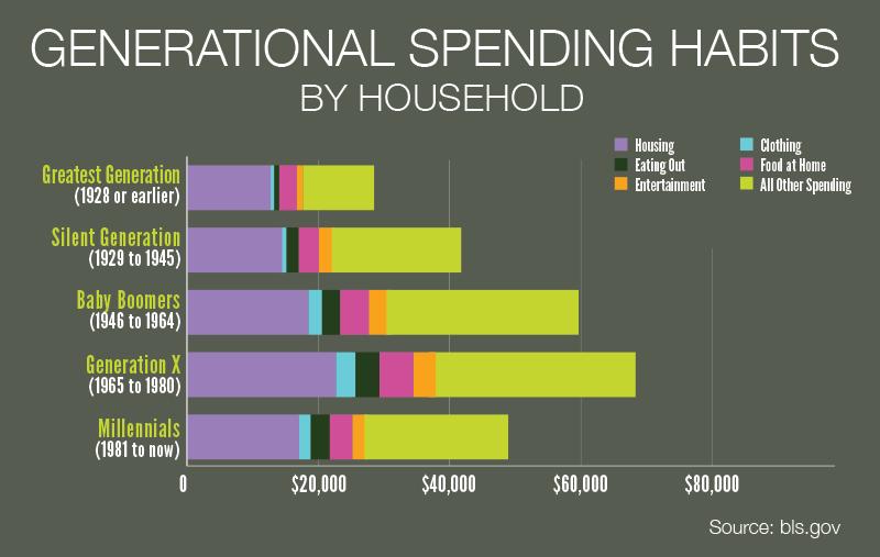 spending-v9.png