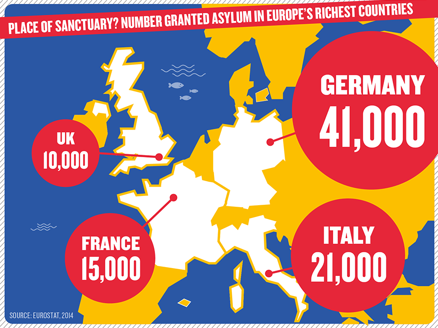 immigration europe.png