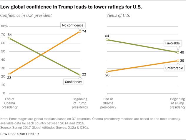 president ratings.png
