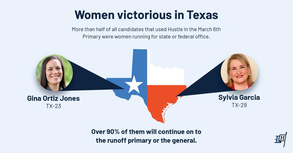 women in texas.png