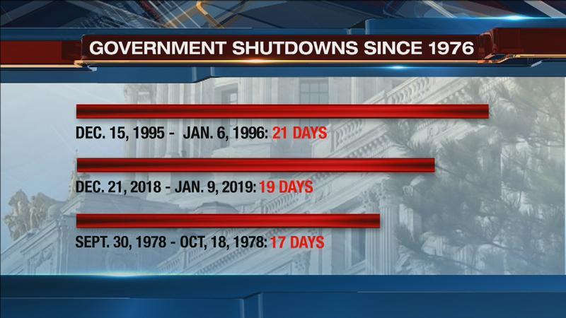 govt shutdown.jpg