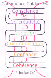 congruence chemin.png