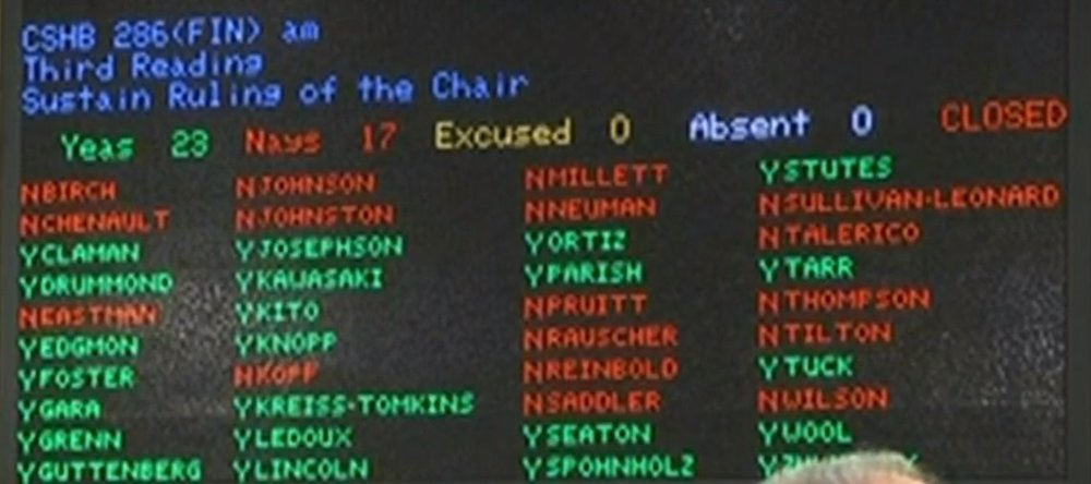 HB286-Scoreboard-Sustan Ruling of the Chair-20180402.jpg