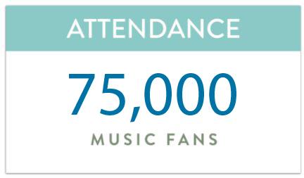 2017 Attendance.jpg