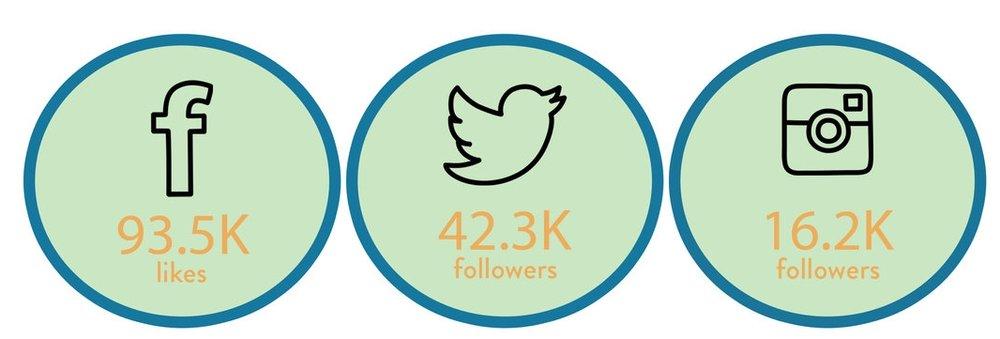 Bumbershoot Social Numbers 1.jpg