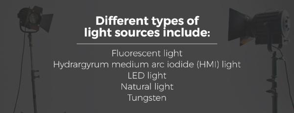 lighting in video