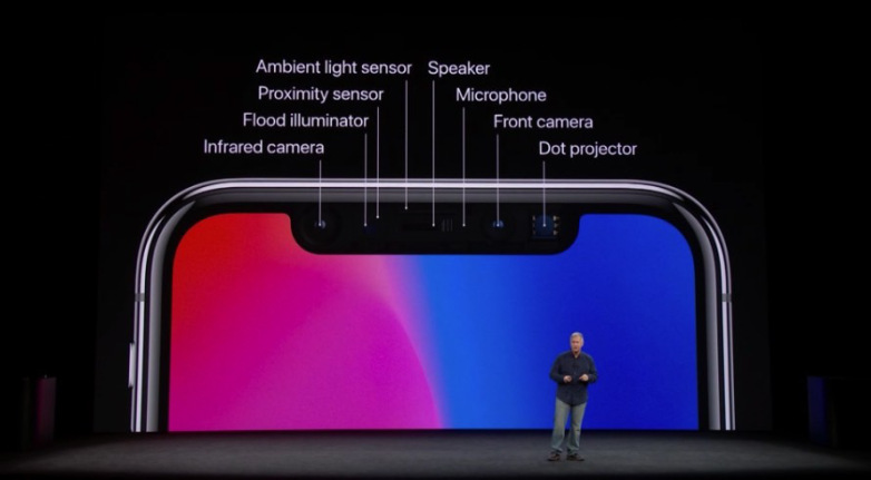 Apple Keynote presentation displaying the sensors on the notch that enable Face ID. Photo from BGR