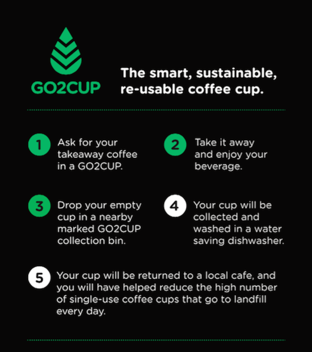 go2cup-poster