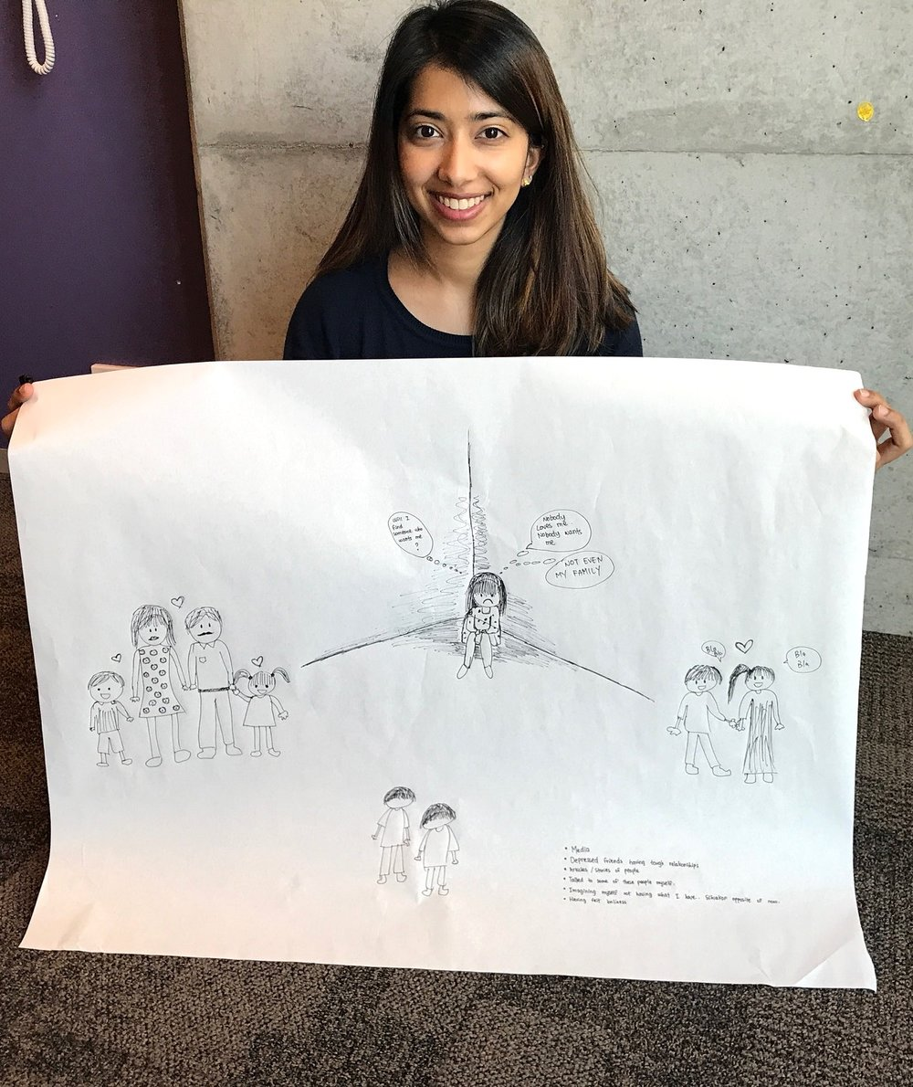 Rabia empathy workshop drawing.jpg