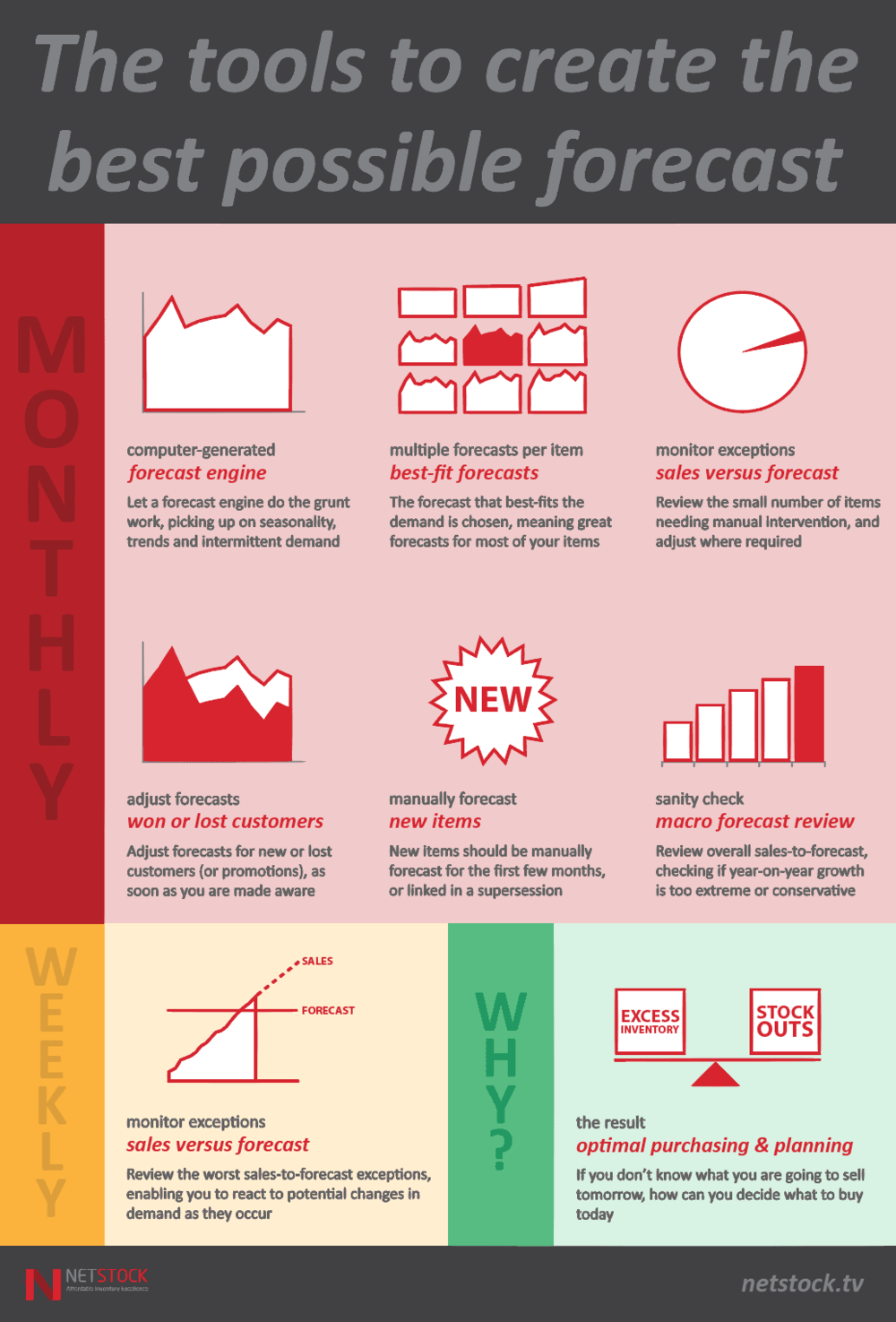Click to download the infographic