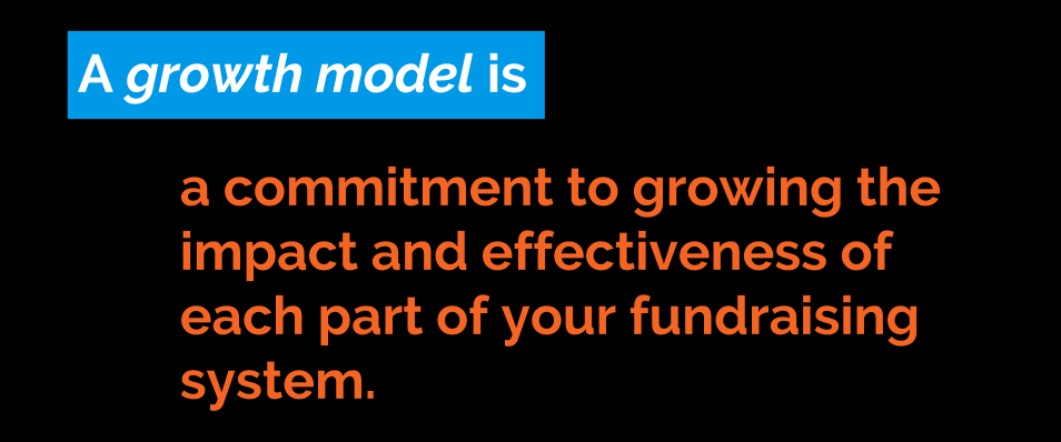 Fundraising growth model