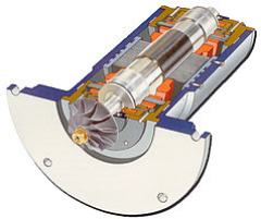Turbogeneratore MTG
