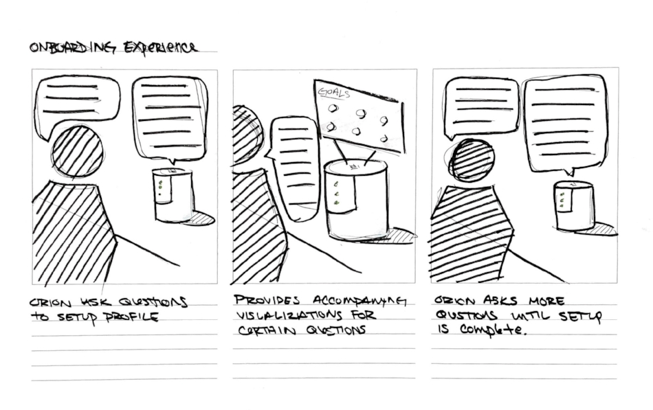 Storyboards for Speed Dating_Page_1.jpg