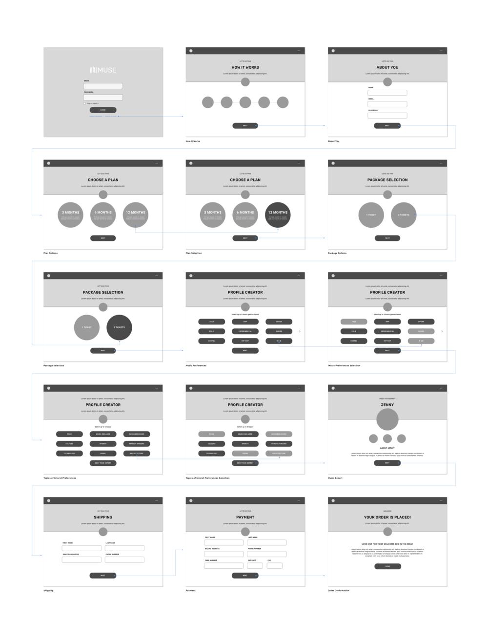 Ipad wireframs userflow.png